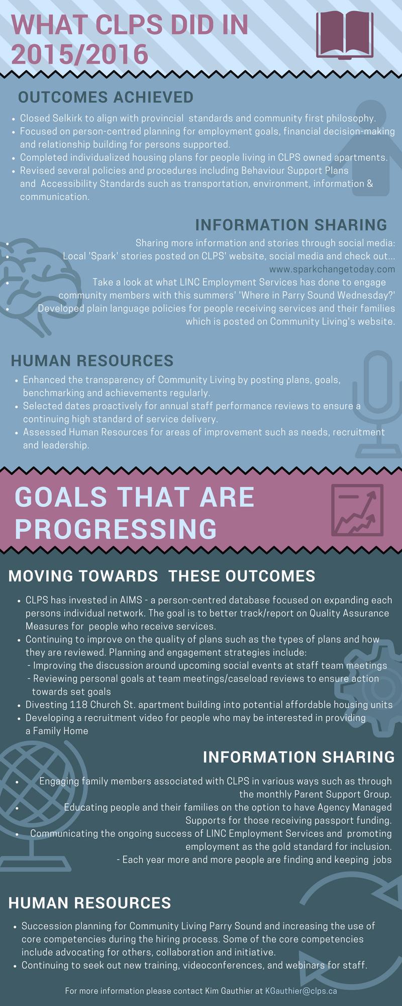clps-goals-for-2015_2016-1