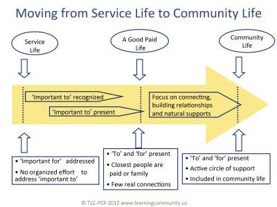 service to community_1