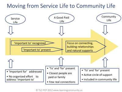 service to community_1